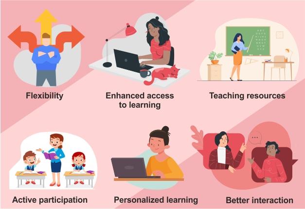 hybrid learning benefits
